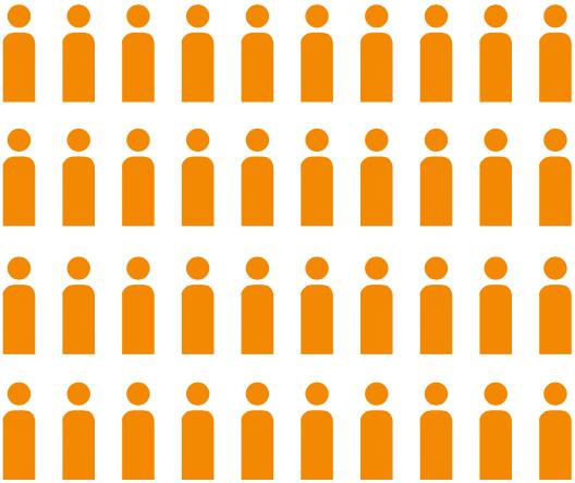 50.000 Teilnehmer nutzten Bildungsangebot